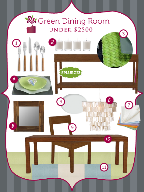 Green Rooms in a Box series: Dining Room Under $2500