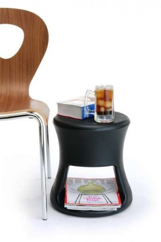 Fun Place to Sit: Tiki Stool — Your guide to stylish, eco-friendly decor! :  home design stool chair