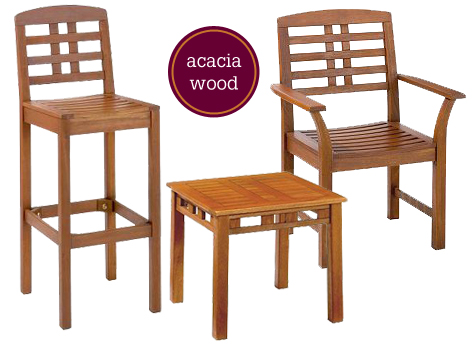 Affordable Patio Perfection: Kona Furniture Collection from world Market Thumbnail