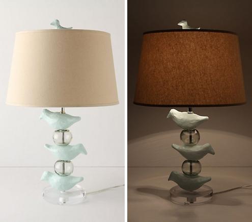 Birdlamp