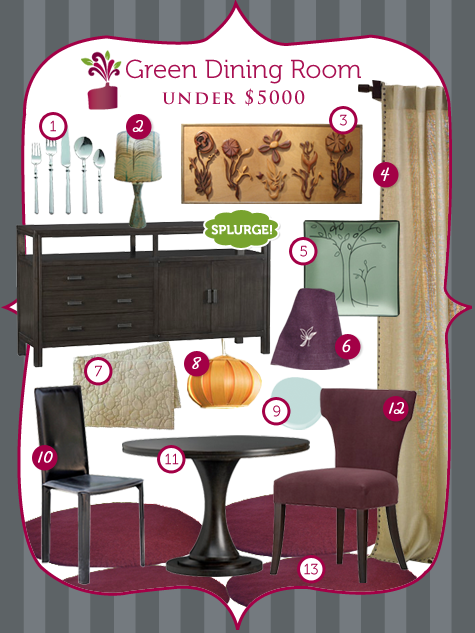 Green Rooms in a Box series: Vintage Mod Dining Room Under $5000